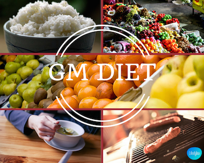 GM diet to lose weight naturally