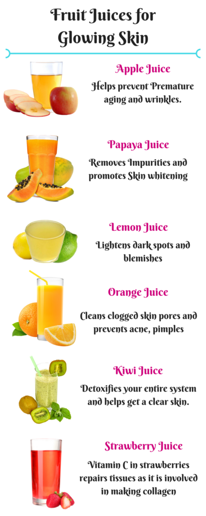 Fruit-juices-for-glowing-skin