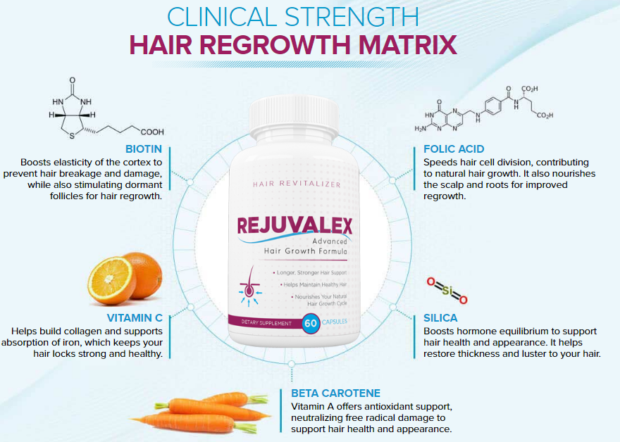 rejuvalex-ingredients-review